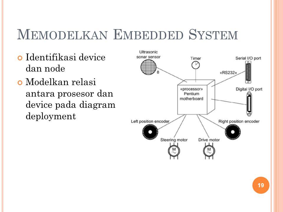 M EMODELKAN E MBEDDED S YSTEM Identifikasi device dan node Modelkan relasi antara prosesor dan device pada diagram deployment 19