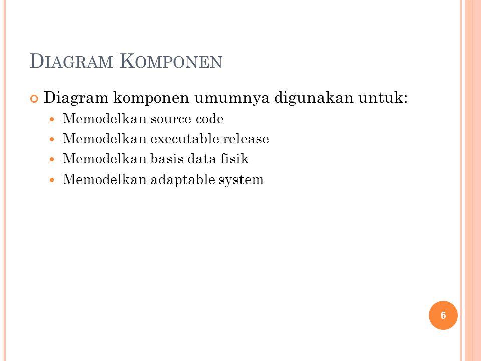 D IAGRAM K OMPONEN Diagram komponen umumnya digunakan untuk: Memodelkan source code Memodelkan executable release Memodelkan basis data fisik Memodelkan adaptable system 6