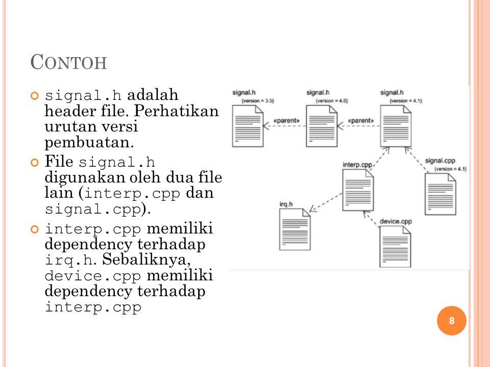 C ONTOH signal.h adalah header file. Perhatikan urutan versi pembuatan. File signal.h digunakan oleh dua file lain ( interp.cpp dan signal.cpp ). inte