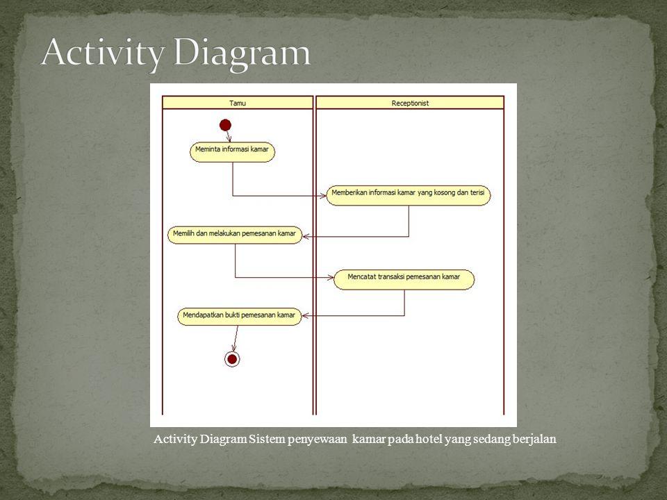 Activity Diagram Sistem penyewaan kamar pada hotel yang sedang berjalan