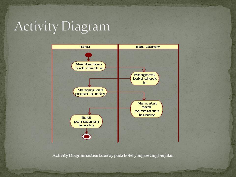 Activity Diagram sistem laundry pada hotel yang sedang berjalan