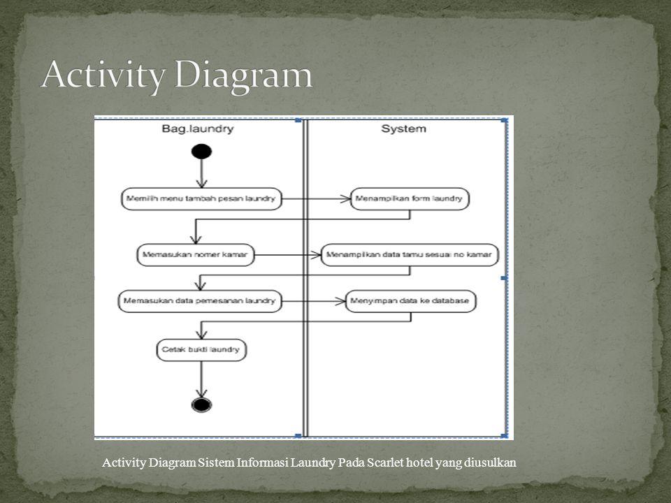 Activity Diagram Sistem Informasi Laundry Pada Scarlet hotel yang diusulkan
