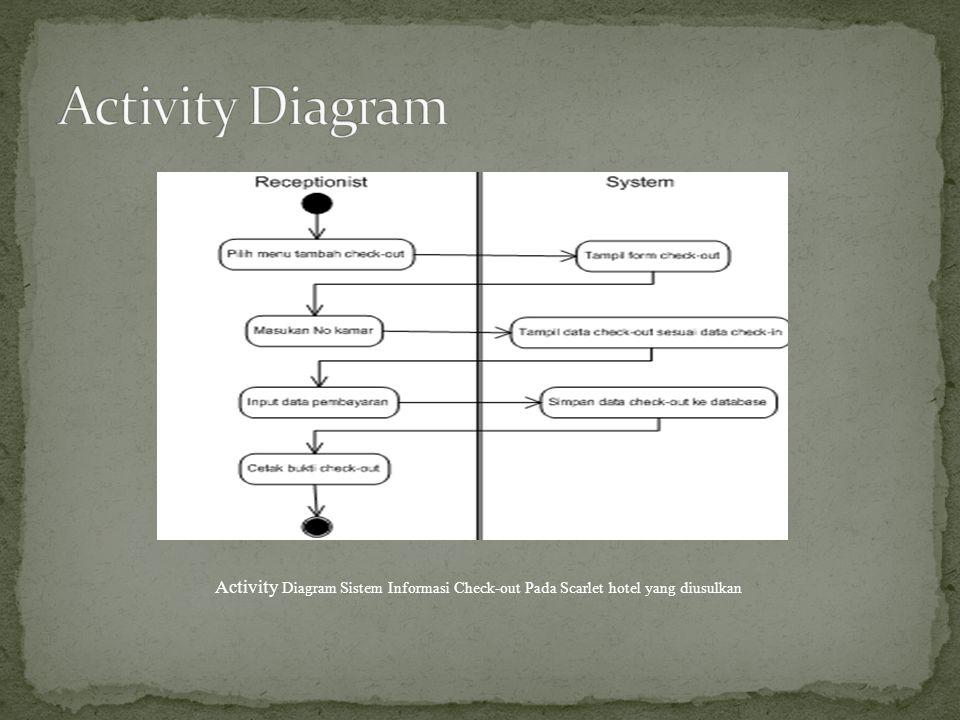 Activity Diagram Sistem Informasi Check-out Pada Scarlet hotel yang diusulkan