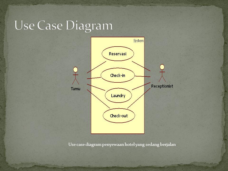 Use case diagram penyewaan hotel yang sedang berjalan