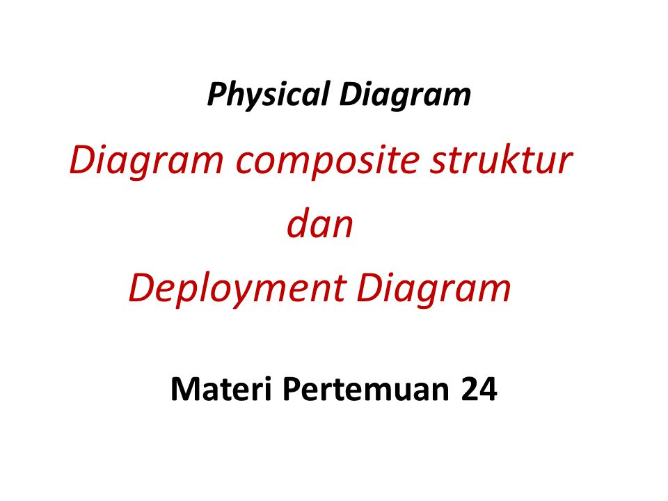 Physical Diagram Diagram composite struktur dan Deployment Diagram Materi Pertemuan 24