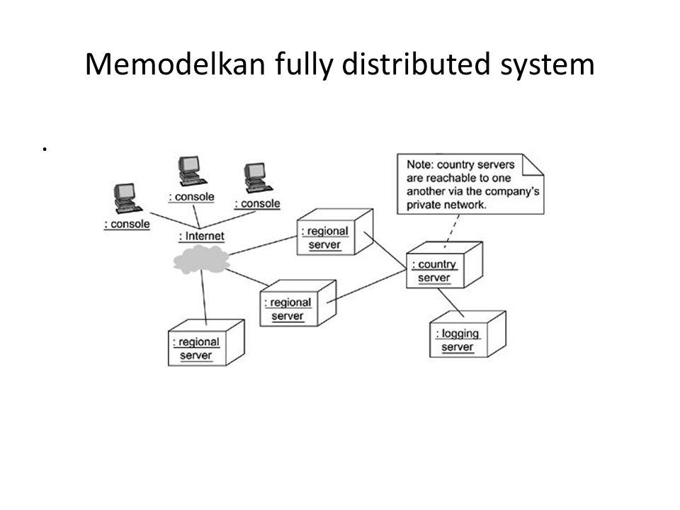 Memodelkan fully distributed system.