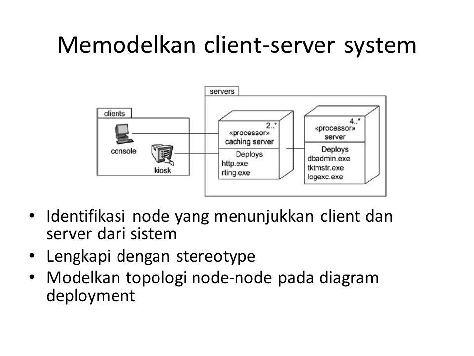 Memodelkan client-server system Identifikasi node yang menunjukkan client dan server dari sistem Lengkapi dengan stereotype Modelkan topologi node-node pada diagram deployment