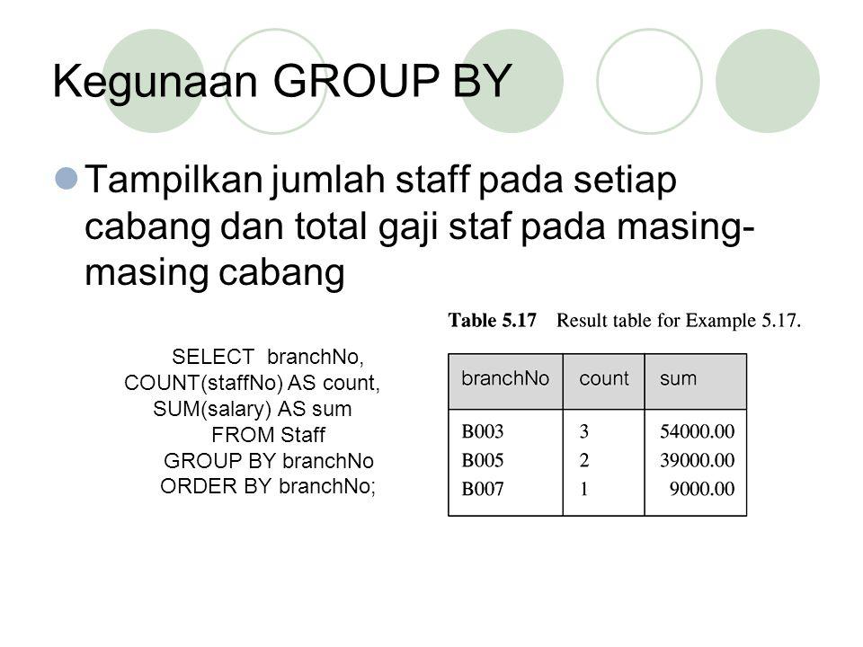 Kegunaan GROUP BY Tampilkan jumlah staff pada setiap cabang dan total gaji staf pada masing- masing cabang SELECT branchNo, COUNT(staffNo) AS count, S