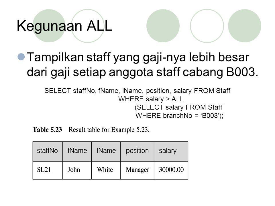 Kegunaan ALL Tampilkan staff yang gaji-nya lebih besar dari gaji setiap anggota staff cabang B003. SELECT staffNo, fName, lName, position, salary FROM