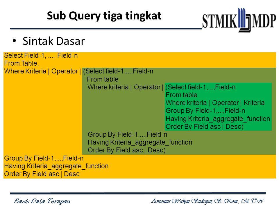 Basis Data Terapan Antonius Wahyu Sudrajat, S. Kom., M.T.I