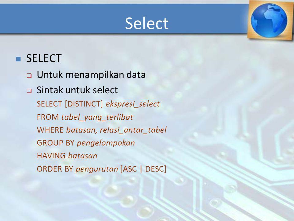 SELECT  Untuk menampilkan data  Sintak untuk select SELECT [DISTINCT] ekspresi_select FROM tabel_yang_terlibat WHERE batasan, relasi_antar_tabel GRO
