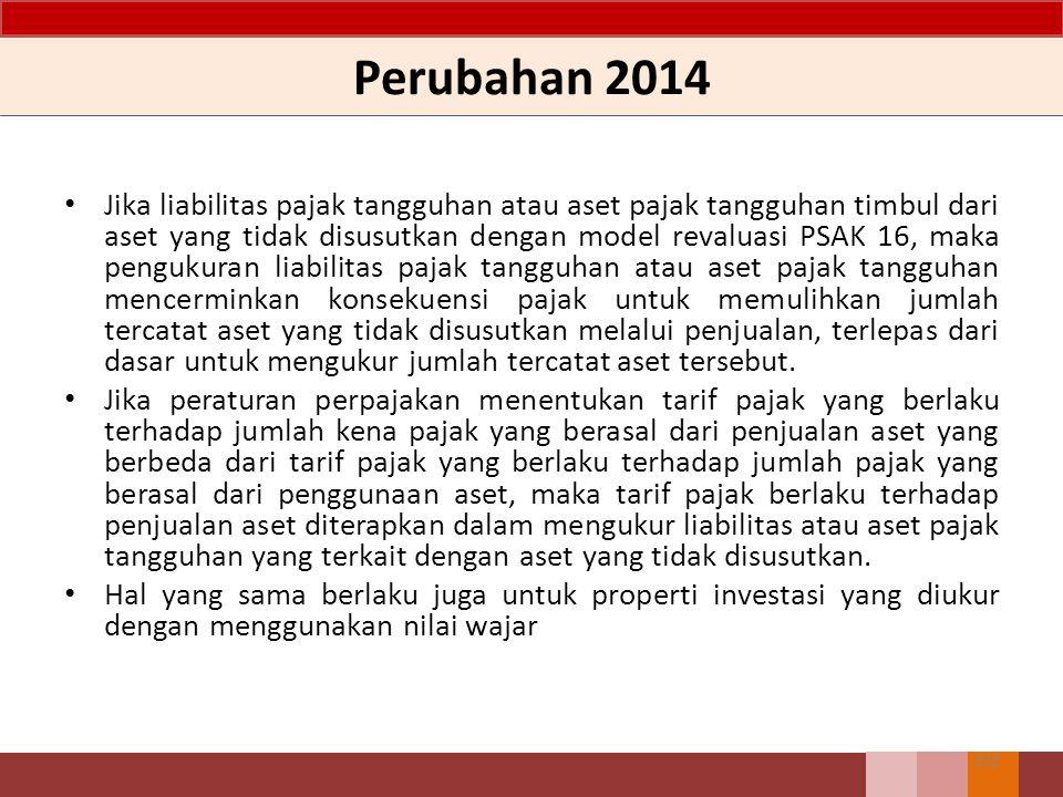 Perubahan 2014 Jika liabilitas pajak tangguhan atau aset pajak tangguhan timbul dari aset yang tidak disusutkan dengan model revaluasi PSAK 16, maka p