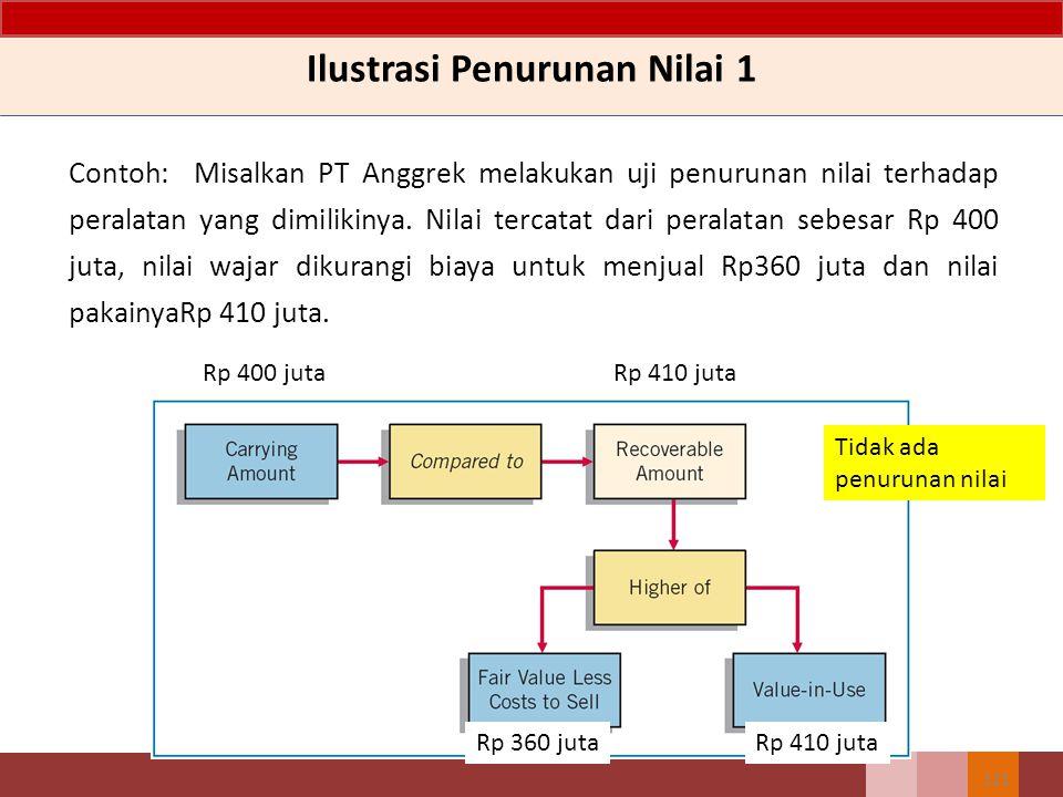 Contoh: Misalkan PT Anggrek melakukan uji penurunan nilai terhadap peralatan yang dimilikinya. Nilai tercatat dari peralatan sebesar Rp 400 juta, nila