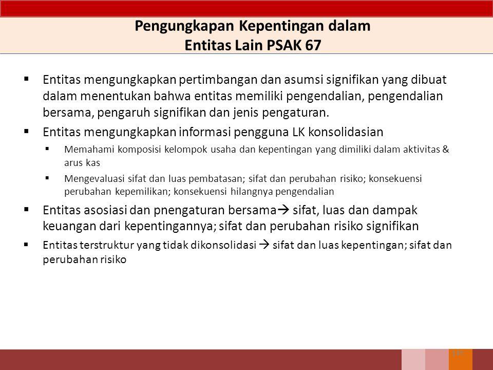Pengungkapan Kepentingan dalam Entitas Lain PSAK 67 145  Entitas mengungkapkan pertimbangan dan asumsi signifikan yang dibuat dalam menentukan bahwa