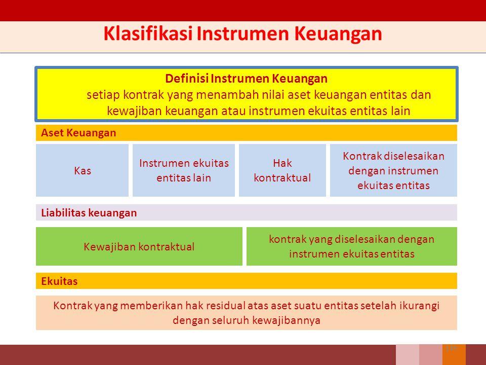 Klasifikasi Instrumen Keuangan 149 Definisi Instrumen Keuangan setiap kontrak yang menambah nilai aset keuangan entitas dan kewajiban keuangan atau in