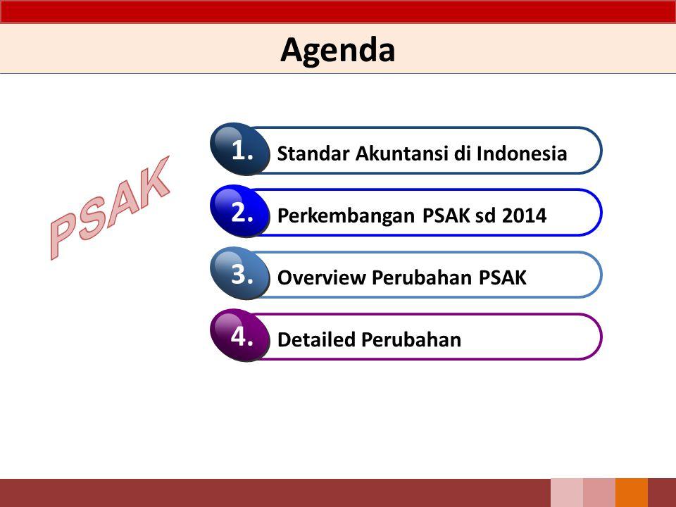 Agenda Standar Akuntansi di Indonesia 1. Perkembangan PSAK sd 2014 2. Overview Perubahan PSAK 3. Detailed Perubahan 4.
