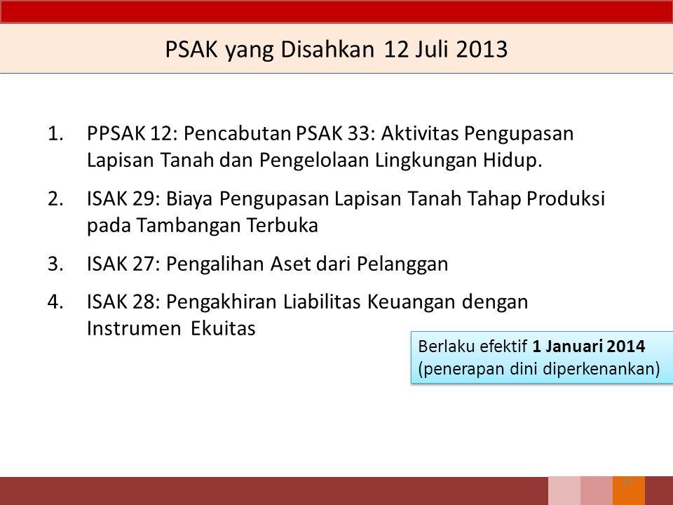 PSAK yang Disahkan 12 Juli 2013 1.PPSAK 12: Pencabutan PSAK 33: Aktivitas Pengupasan Lapisan Tanah dan Pengelolaan Lingkungan Hidup. 2.ISAK 29: Biaya