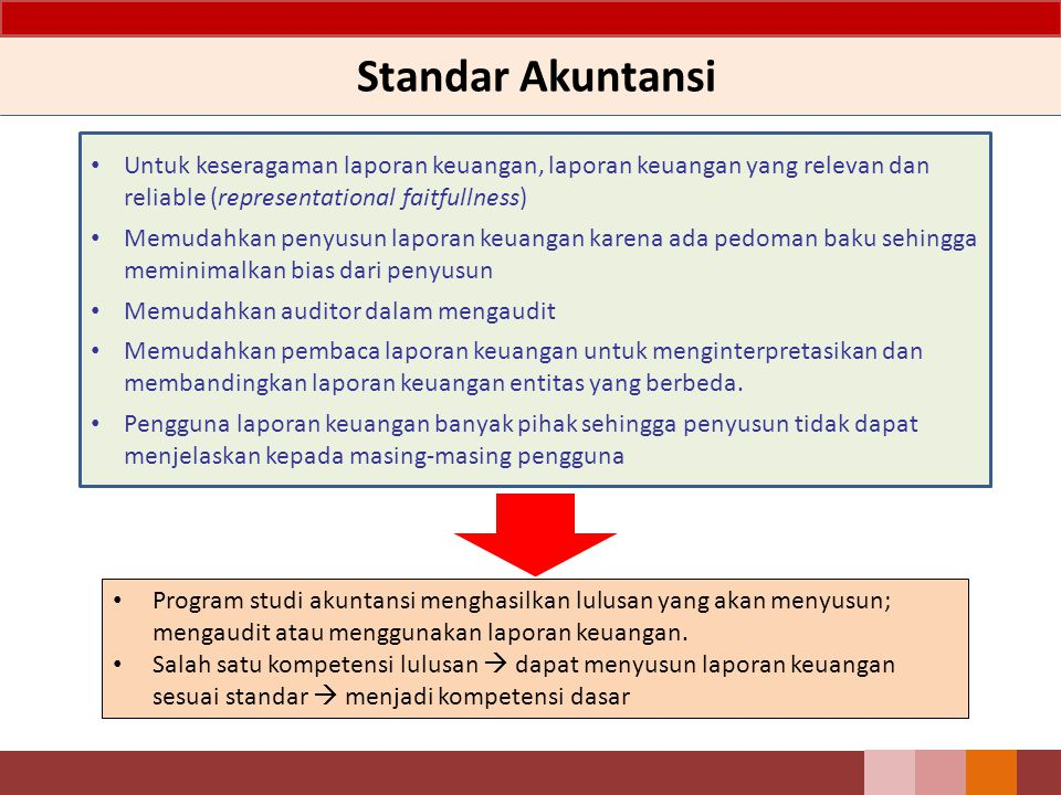 Roadmap IFRS di Indonesia 14 IAS / IFRS dalam proses adopsi: a.IAS 41 Agriculture b.IFRIC 21 Levies c.IAA 32/39 Financial Instrument d.IAS 36 Impairment Diskusi IFRS a.IFRS 4 Insruance Contract b.IFRS Revenue from Contract with Customers c.Leases d.