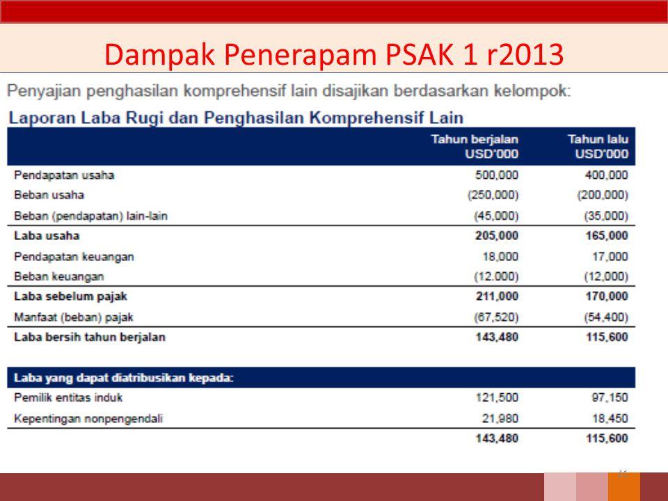 Dampak Penerapam PSAK 1 r2013 41