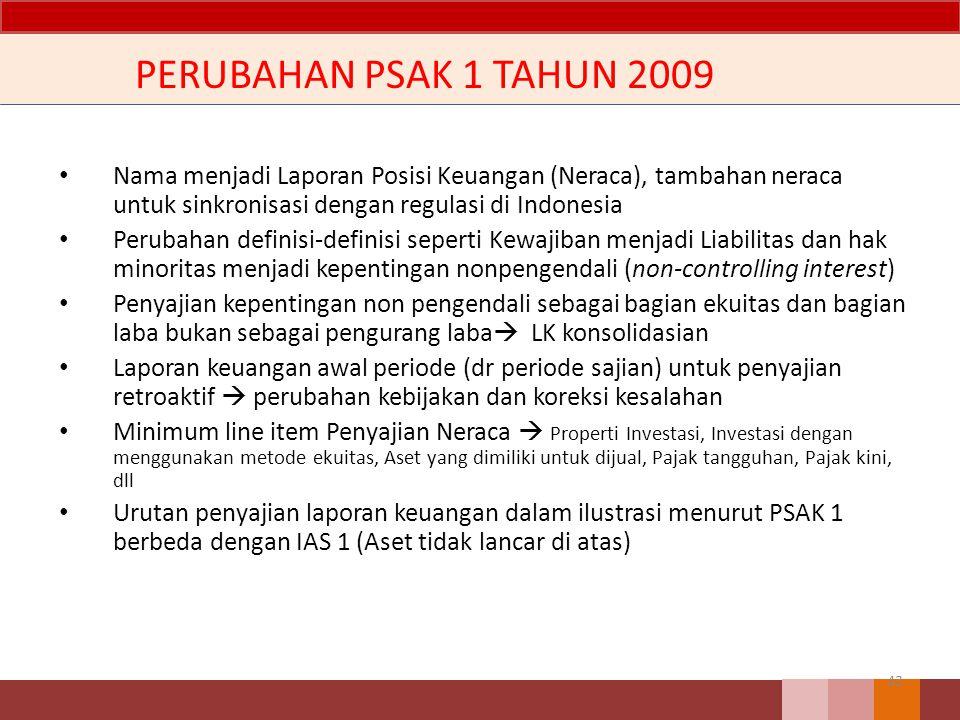 PERUBAHAN PSAK 1 TAHUN 2009 Nama menjadi Laporan Posisi Keuangan (Neraca), tambahan neraca untuk sinkronisasi dengan regulasi di Indonesia Perubahan d
