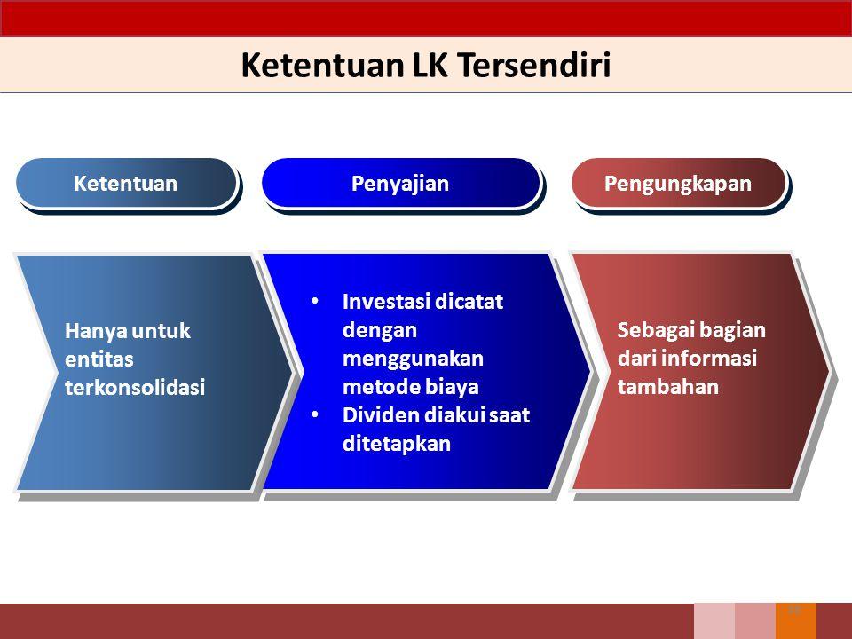 Ketentuan LK Tersendiri Sebagai bagian dari informasi tambahan Investasi dicatat dengan menggunakan metode biaya Dividen diakui saat ditetapkan Invest