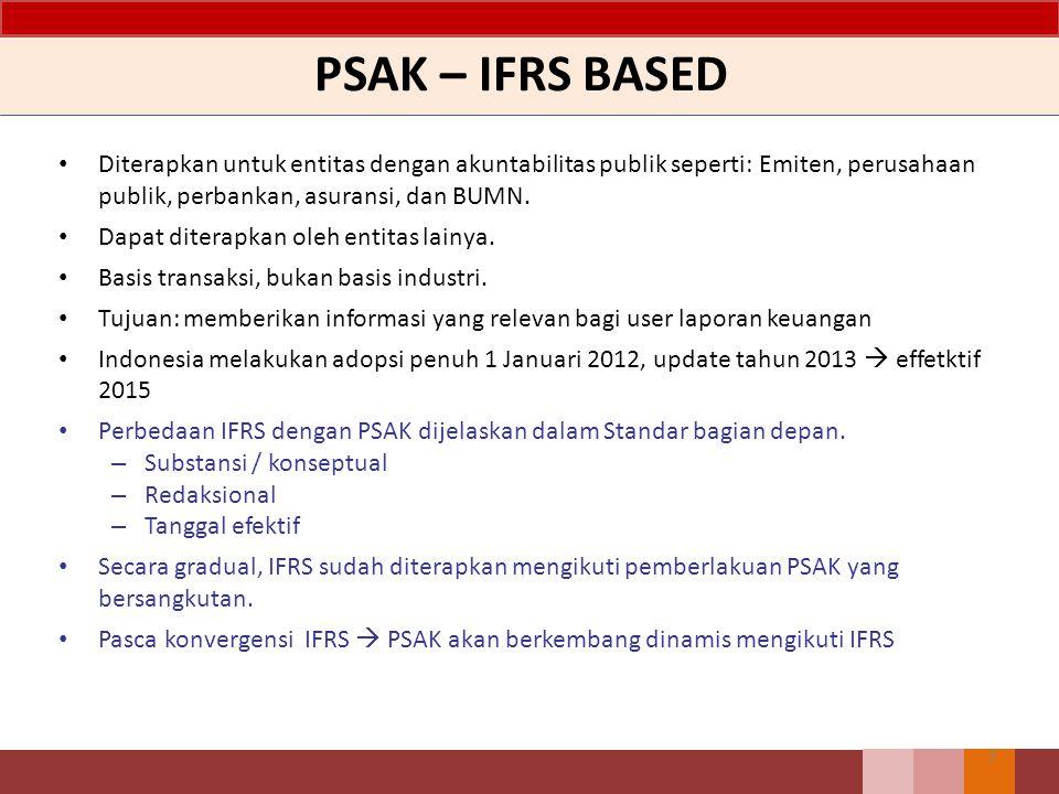 PSAK 24 - Imbalan kerja Imbalan kerja yang diberikan kepada pekerja: – Imbalan kerja jangka pendek – Imbalan pasca-kerja, – Imbalan kerja jangka panjang lainnya – Pesangon Pemutusan Kontrak Kerja (PKK) – Imbalan berbasis ekuitas Imbalan jangka pendek < 12 bulan Imbalan jangka panjang seperti pensiun Pesangon PKK diakui sebagai kewajiban dan beban jika, perusahaan berkomitmen untuk: – memberhentikan seorang atau sekelompok pekerja sebelum tanggal pensiun normal; atau – menyediakan pesangon bagi pekerja yang menerima penawaran mengundurkan diri secara sukarela.