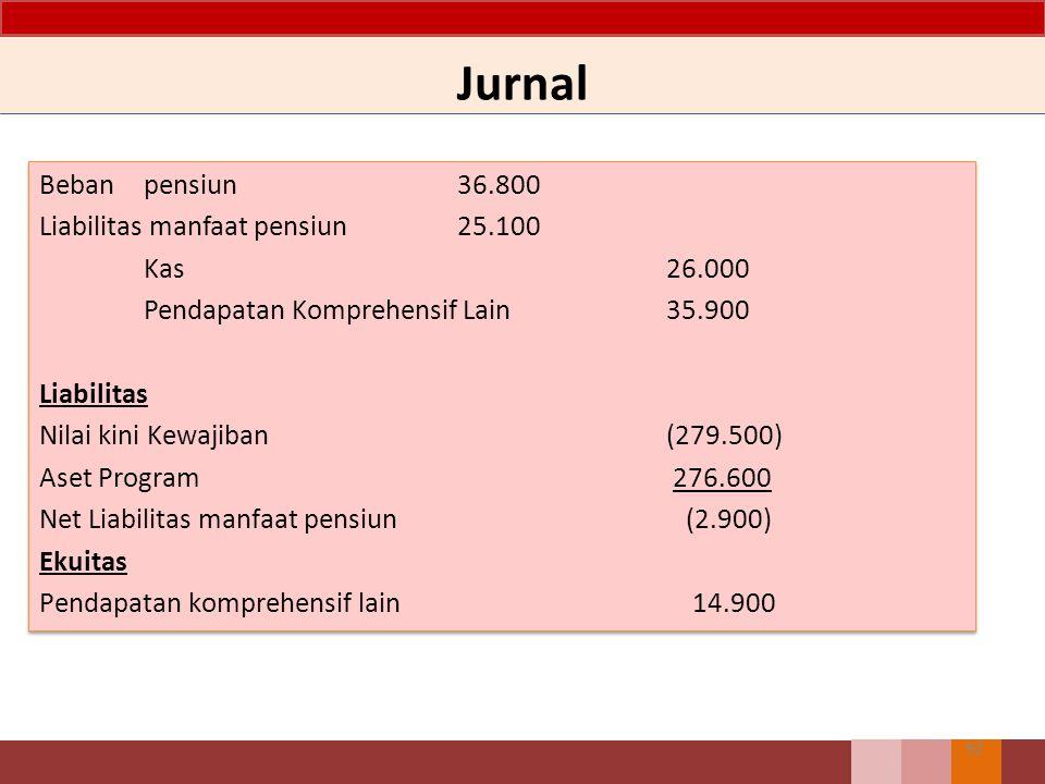Jurnal 92 Bebanpensiun36.800 Liabilitas manfaat pensiun25.100 Kas26.000 Pendapatan Komprehensif Lain35.900 Liabilitas Nilai kini Kewajiban (279.500) A