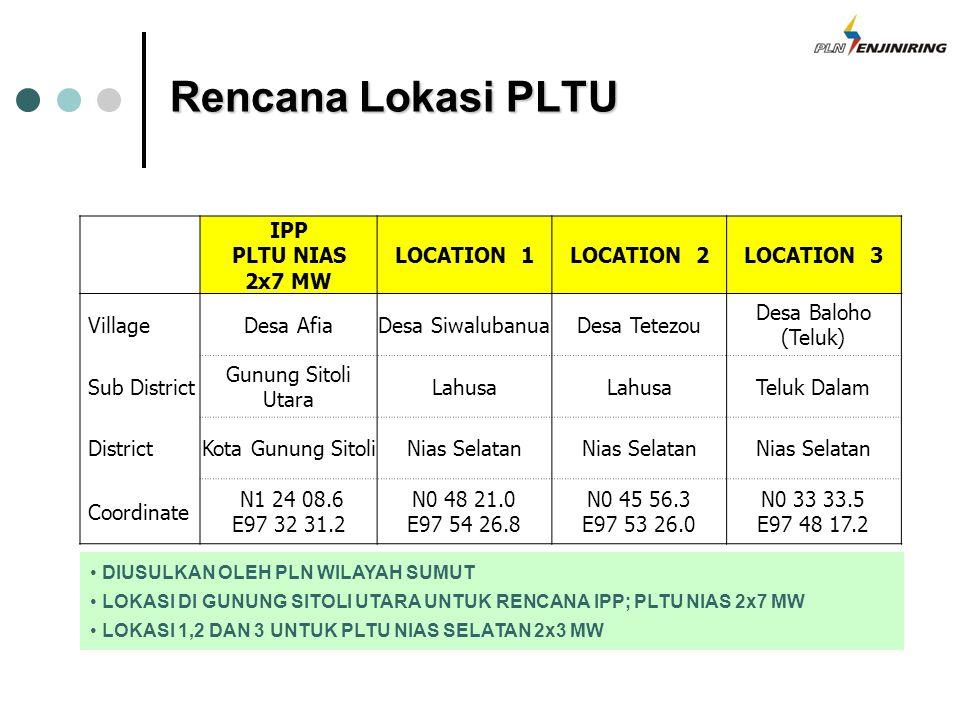 Rencana Lokasi PLTU IPP PLTU NIAS 2x7 MW LOCATION 1LOCATION 2LOCATION 3 VillageDesa AfiaDesa SiwalubanuaDesa Tetezou Desa Baloho (Teluk) Sub District