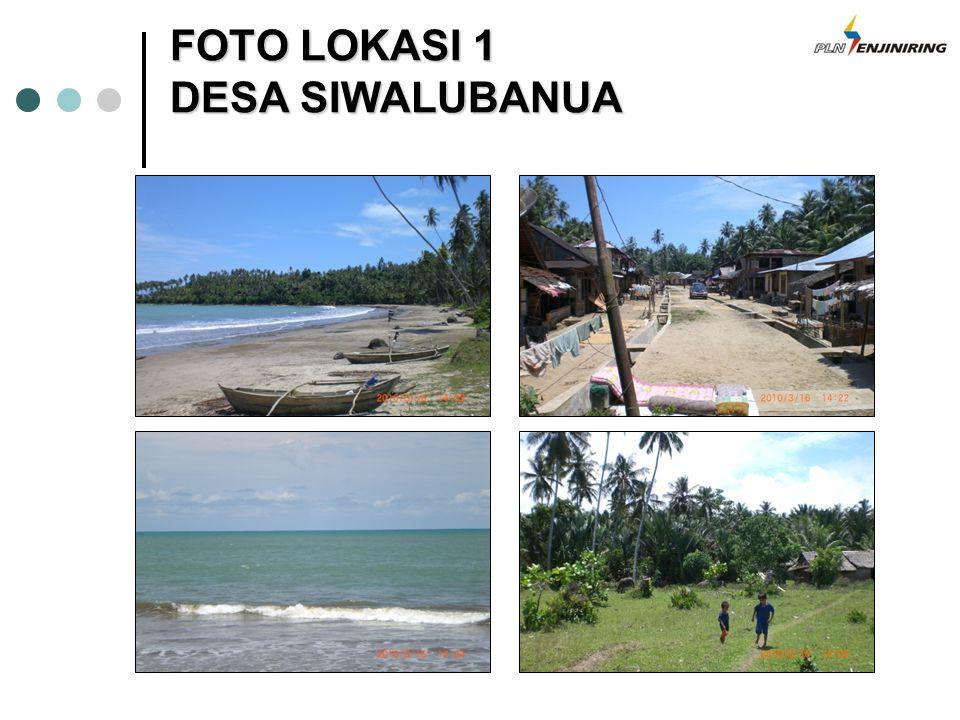 FOTO LOKASI 1 DESA SIWALUBANUA