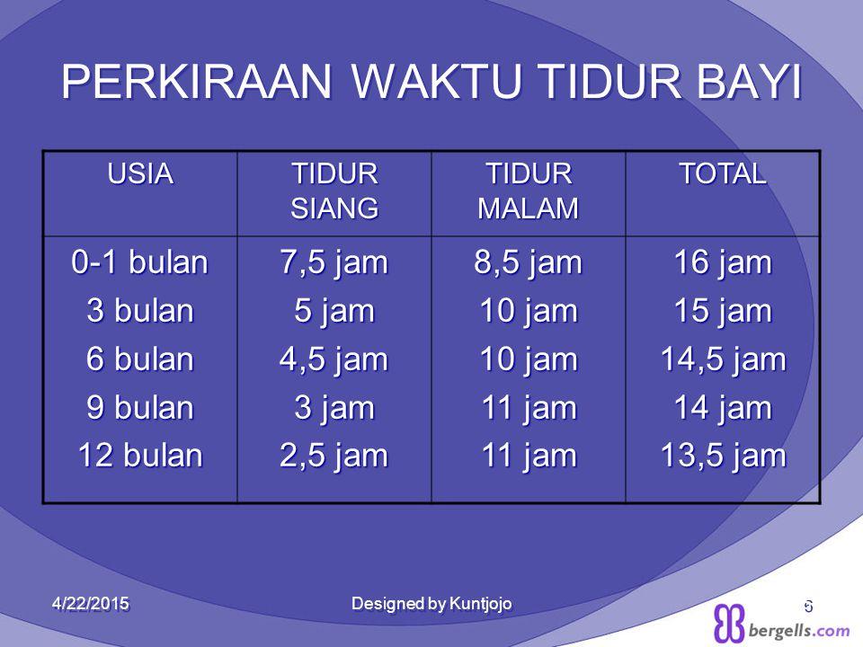 6 PERKIRAAN WAKTU TIDUR BAYI USIA TIDUR SIANG TIDUR MALAM TOTAL 0-1 bulan 3 bulan 6 bulan 9 bulan 12 bulan 7,5 jam 5 jam 4,5 jam 3 jam 2,5 jam 8,5 jam
