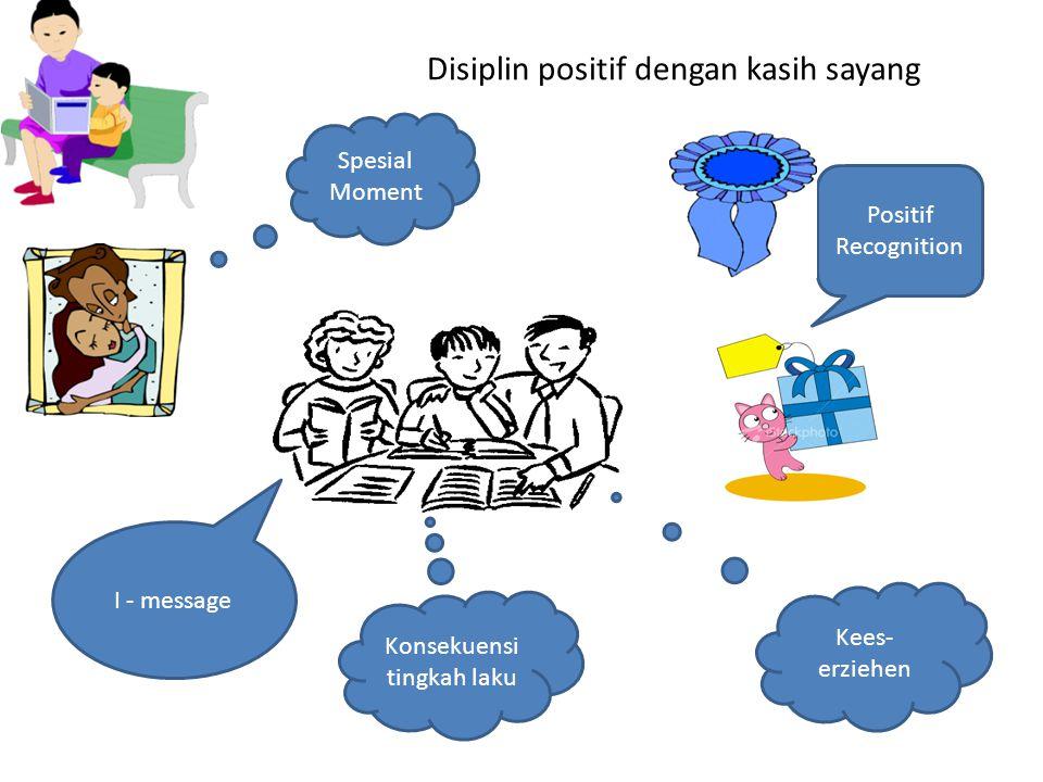 Disiplin positif dengan kasih sayang I - message Spesial Moment Positif Recognition Konsekuensi tingkah laku Kees- erziehen