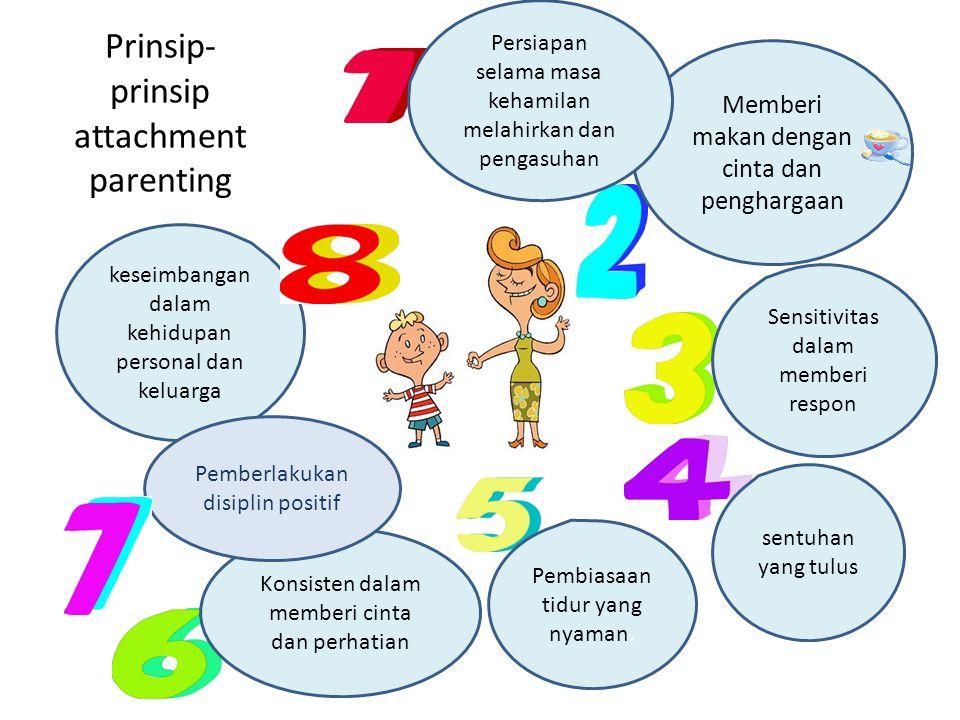 Karakteristik Perkembangan Anak Prasekolah Kognitif Motorik Halus Motorik Kasar Sosial dan Emosional
