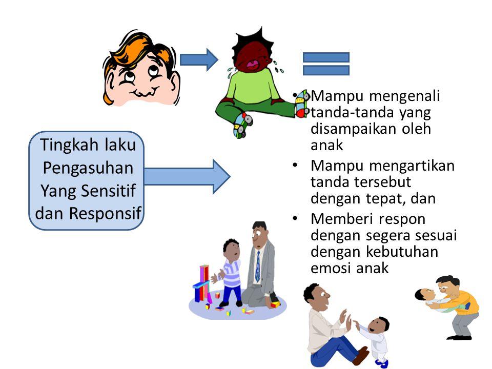 Tingkah laku yang sensitif dan responsif Senang bermain dengan anak dan tertarik dengan aktivitas anak Memahami apa yang dibutuhkan anak Menanggapi dengan tepat apa yang menjadi kebutuhan anak Tidak bereaksi negatif saat anak rewel atau marah