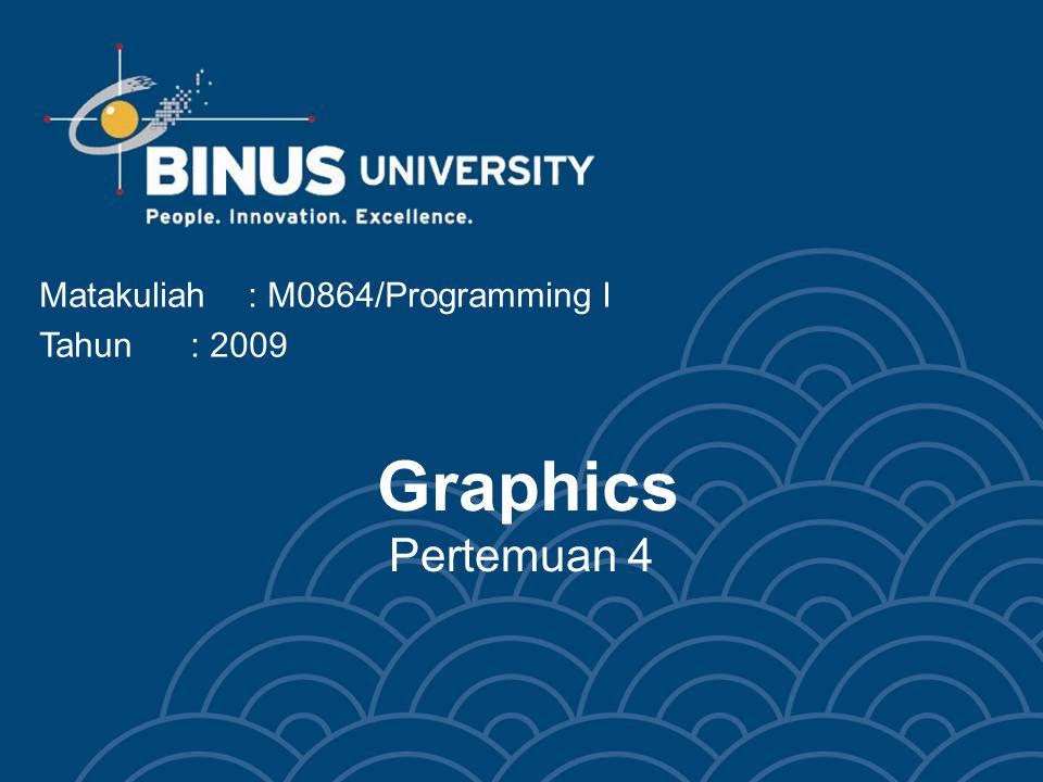 Graphics Pertemuan 4 Matakuliah: M0864/Programming I Tahun: 2009