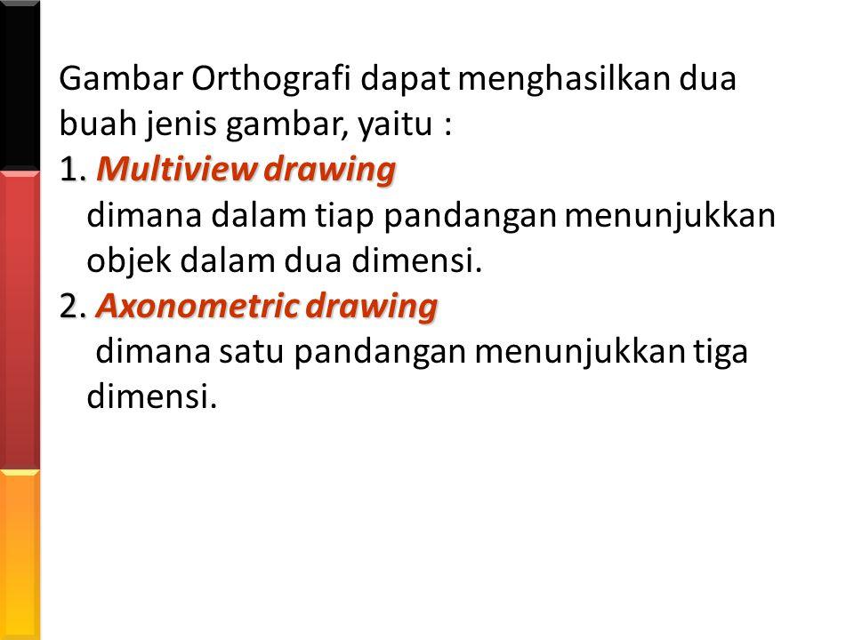 Gambar Orthografi dapat menghasilkan dua buah jenis gambar, yaitu : 1. Multiview drawing 1. Multiview drawing dimana dalam tiap pandangan menunjukkan