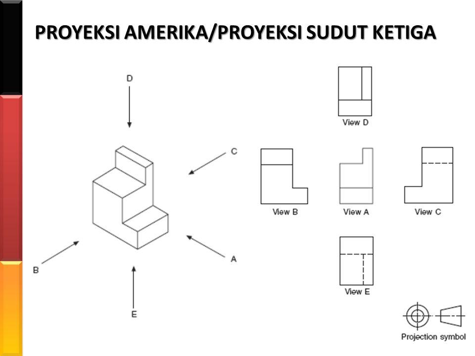 PROYEKSI AMERIKA/PROYEKSI SUDUT KETIGA