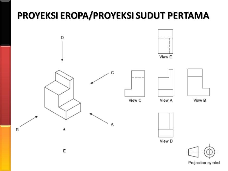 PROYEKSI EROPA/PROYEKSI SUDUT PERTAMA