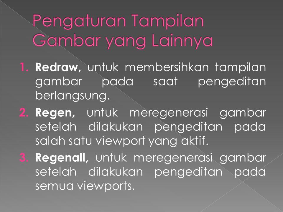1.Redraw, untuk membersihkan tampilan gambar pada saat pengeditan berlangsung.