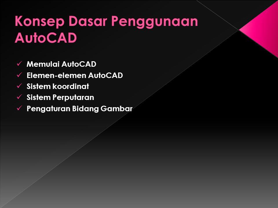 Memulai AutoCAD Elemen-elemen AutoCAD Sistem koordinat Sistem Perputaran Pengaturan Bidang Gambar