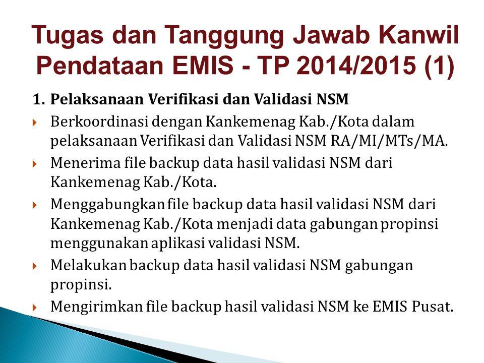 1.Pelaksanaan Verifikasi dan Validasi NSM  Berkoordinasi dengan Kankemenag Kab./Kota dalam pelaksanaan Verifikasi dan Validasi NSM RA/MI/MTs/MA.  Me