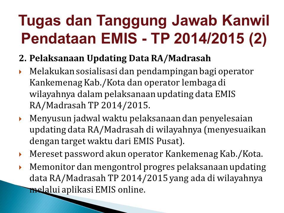 2.Pelaksanaan Updating Data RA/Madrasah  Melakukan sosialisasi dan pendampingan bagi operator Kankemenag Kab./Kota dan operator lembaga di wilayahnya