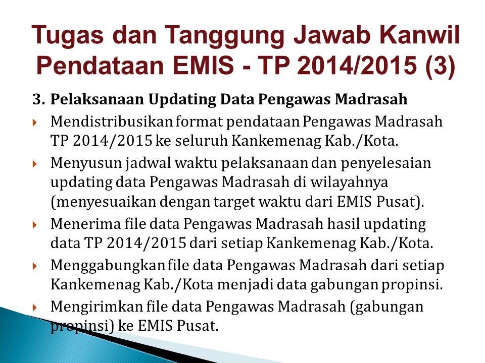 3.Pelaksanaan Updating Data Pengawas Madrasah  Mendistribusikan format pendataan Pengawas Madrasah TP 2014/2015 ke seluruh Kankemenag Kab./Kota.  Me