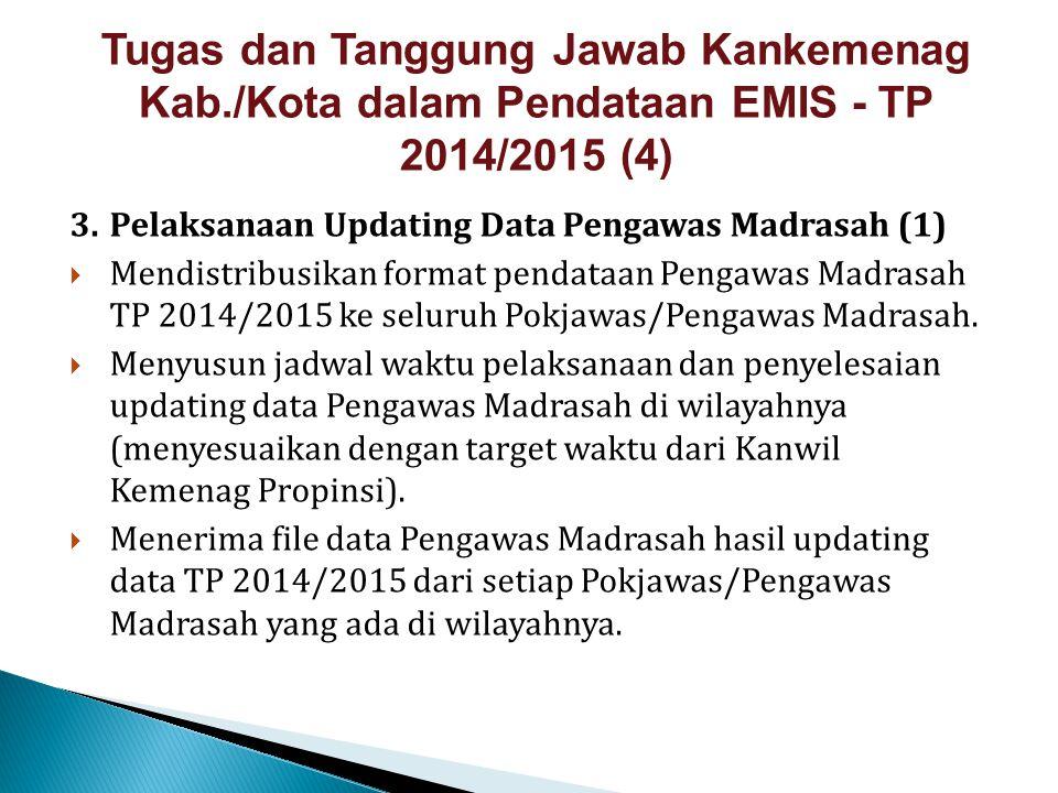 3.Pelaksanaan Updating Data Pengawas Madrasah (1)  Mendistribusikan format pendataan Pengawas Madrasah TP 2014/2015 ke seluruh Pokjawas/Pengawas Madr