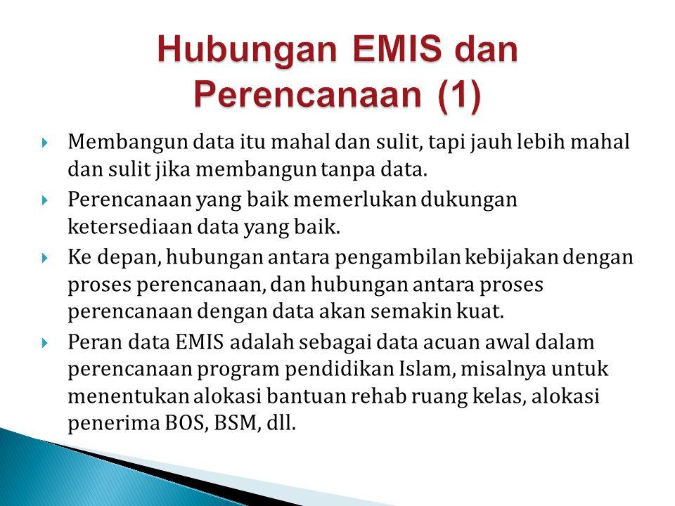  Data EMIS harus terupdate secara periodik (dilakukan per semester).