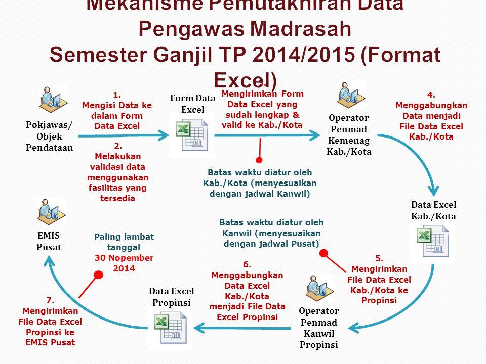 Pokjawas/ Objek Pendataan 2. Melakukan validasi data menggunakan fasilitas yang tersedia Form Data Excel 3. Mengirimkan Form Data Excel yang sudah len