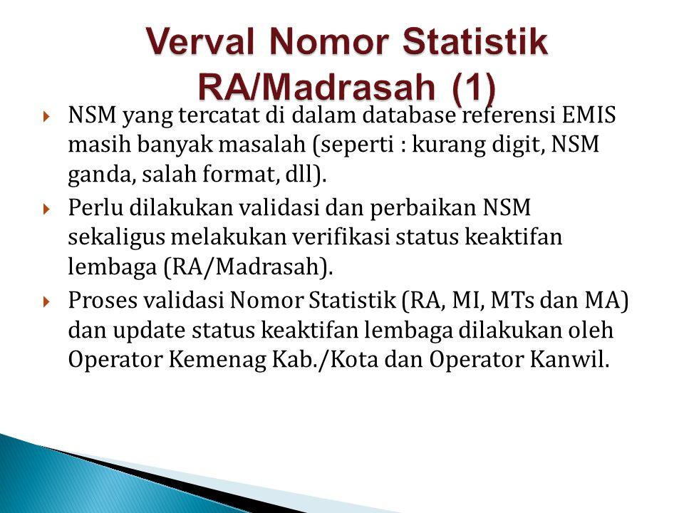  NSM yang tercatat di dalam database referensi EMIS masih banyak masalah (seperti : kurang digit, NSM ganda, salah format, dll).  Perlu dilakukan va