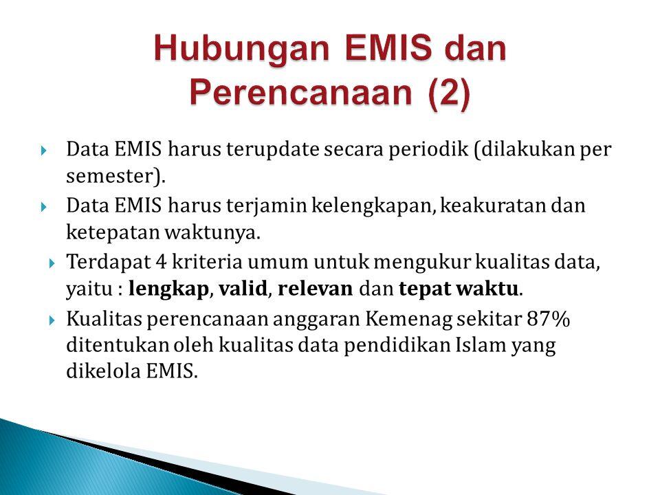  Data EMIS harus terupdate secara periodik (dilakukan per semester).  Data EMIS harus terjamin kelengkapan, keakuratan dan ketepatan waktunya.  Ter