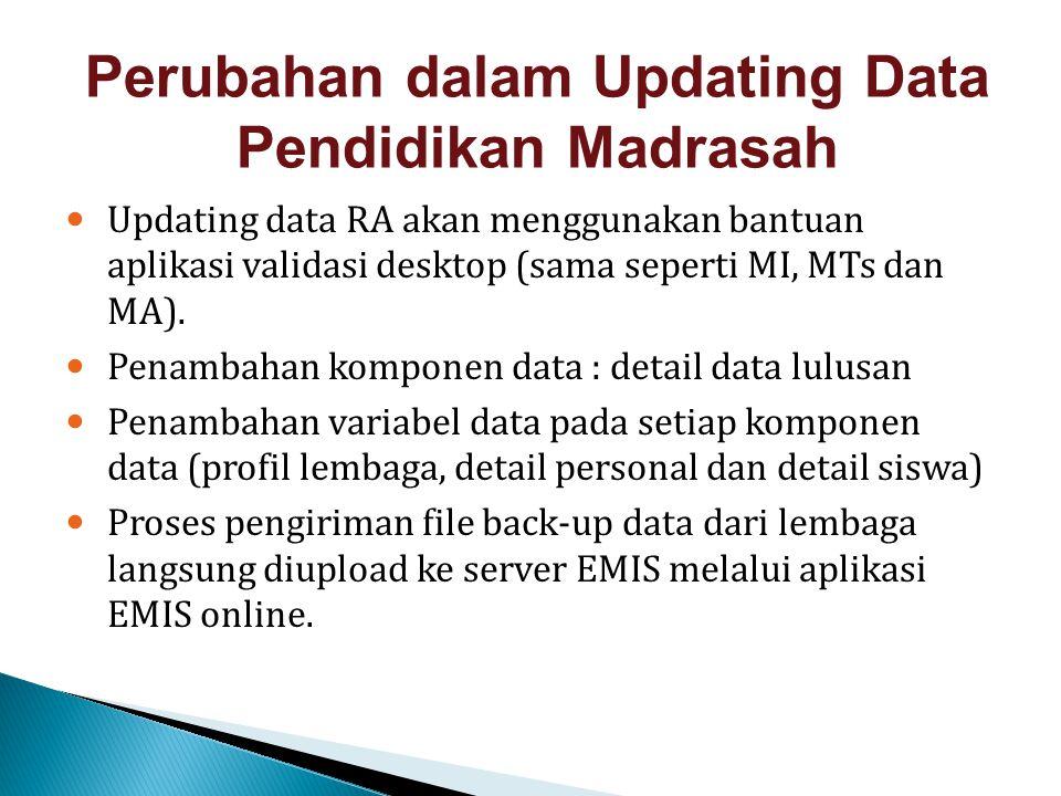 Perubahan dalam Updating Data Pendidikan Madrasah Updating data RA akan menggunakan bantuan aplikasi validasi desktop (sama seperti MI, MTs dan MA). P