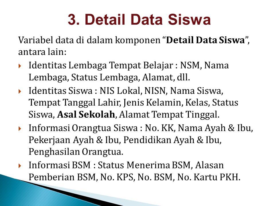 """Variabel data di dalam komponen """"Detail Data Siswa"""", antara lain:  Identitas Lembaga Tempat Belajar : NSM, Nama Lembaga, Status Lembaga, Alamat, dll."""
