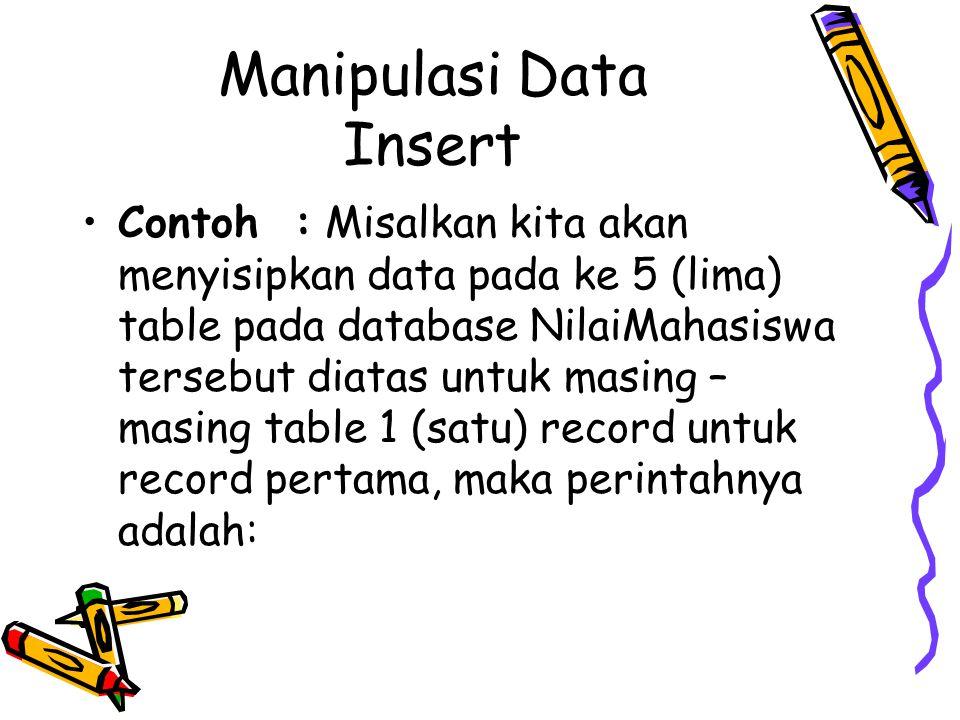 Manipulasi Data Insert Contoh : Misalkan kita akan menyisipkan data pada ke 5 (lima) table pada database NilaiMahasiswa tersebut diatas untuk masing –